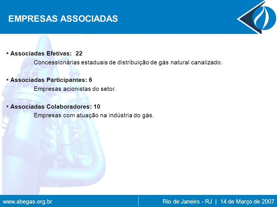 EMPRESAS ASSOCIADAS Associadas Efetivas: 22