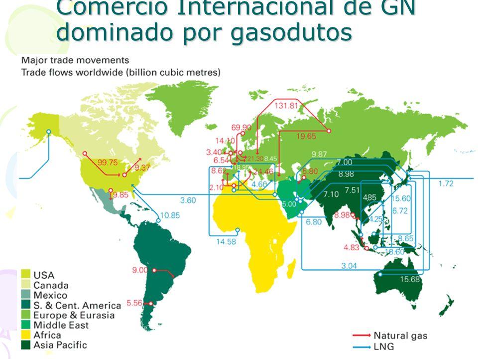 Comércio Internacional de GN dominado por gasodutos