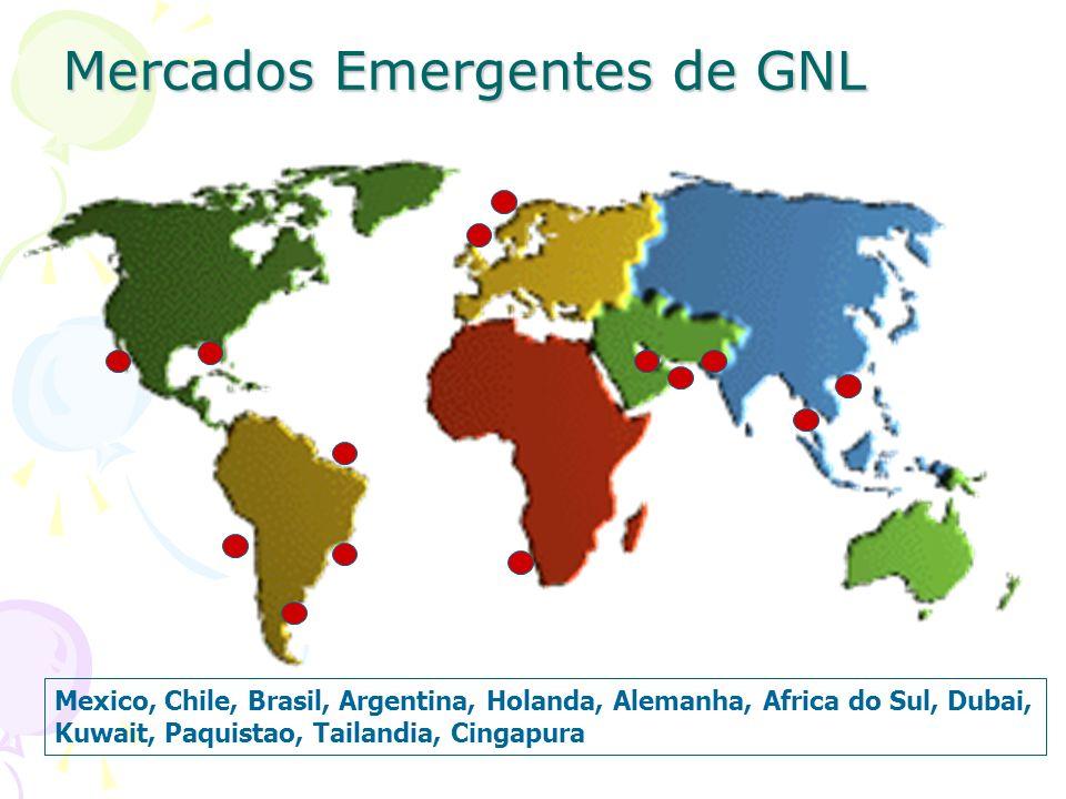 Mercados Emergentes de GNL