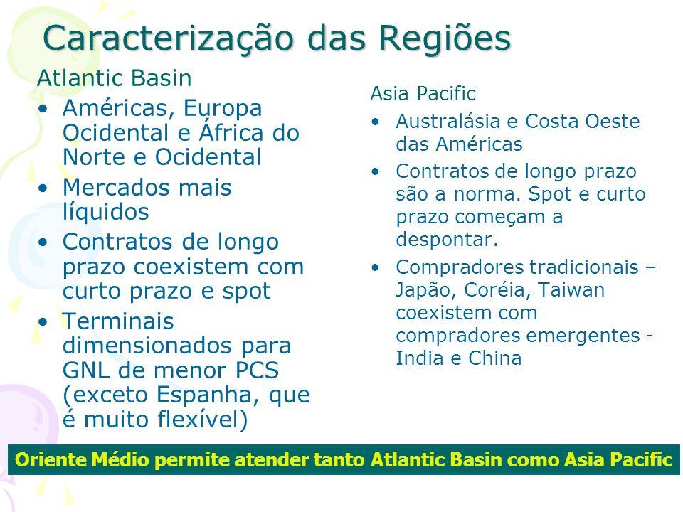 Caracterização das Regiões