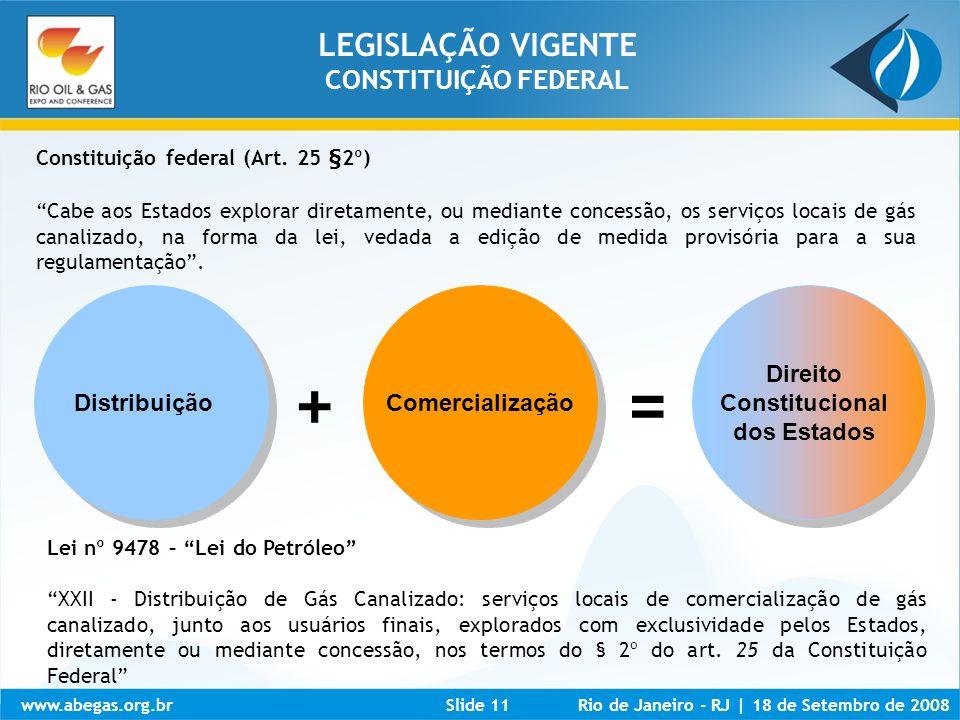 Direito Constitucional dos Estados
