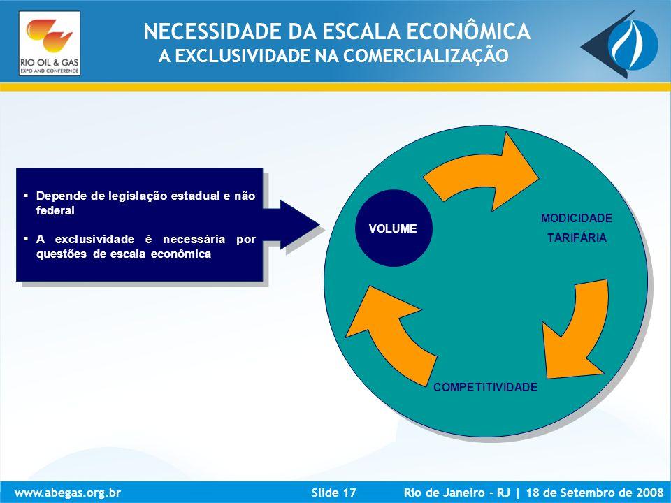 NECESSIDADE DA ESCALA ECONÔMICA A EXCLUSIVIDADE NA COMERCIALIZAÇÃO