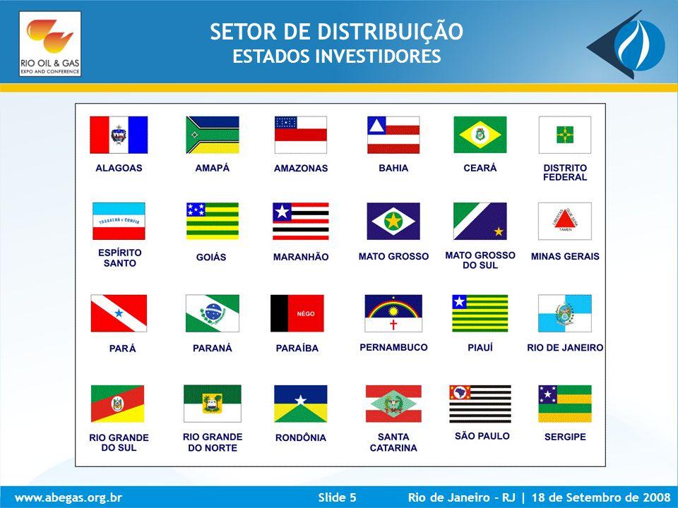 SETOR DE DISTRIBUIÇÃO ESTADOS INVESTIDORES