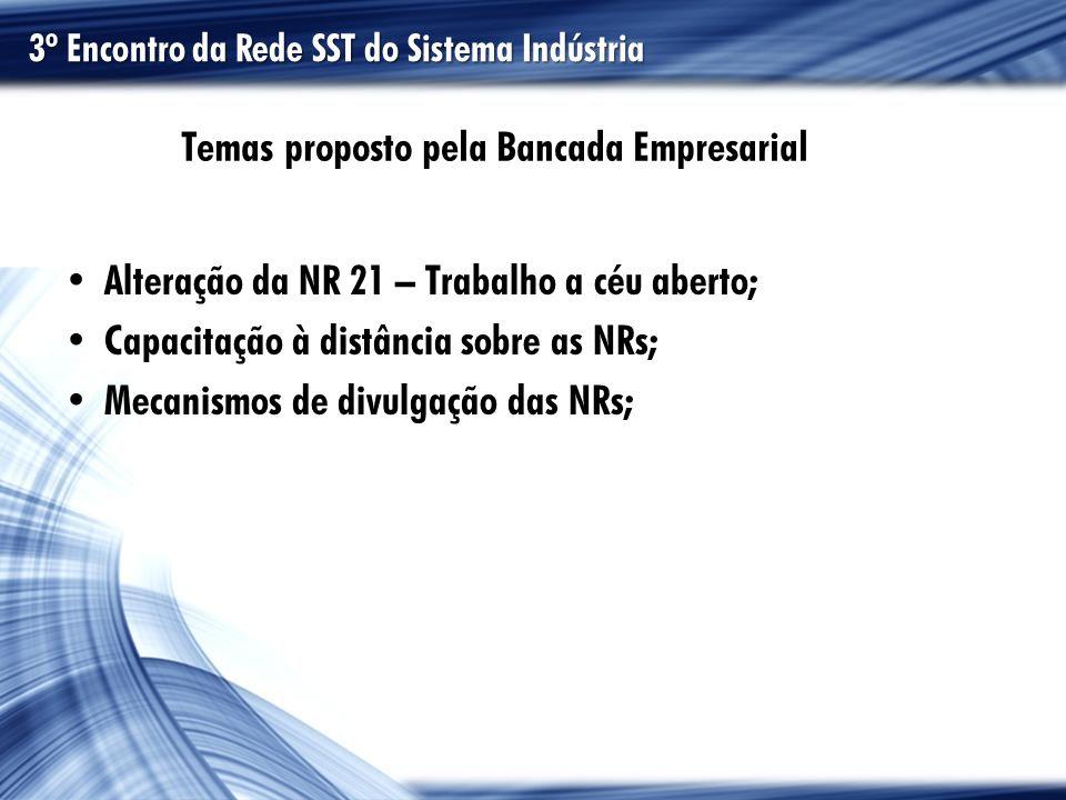 Temas proposto pela Bancada Empresarial