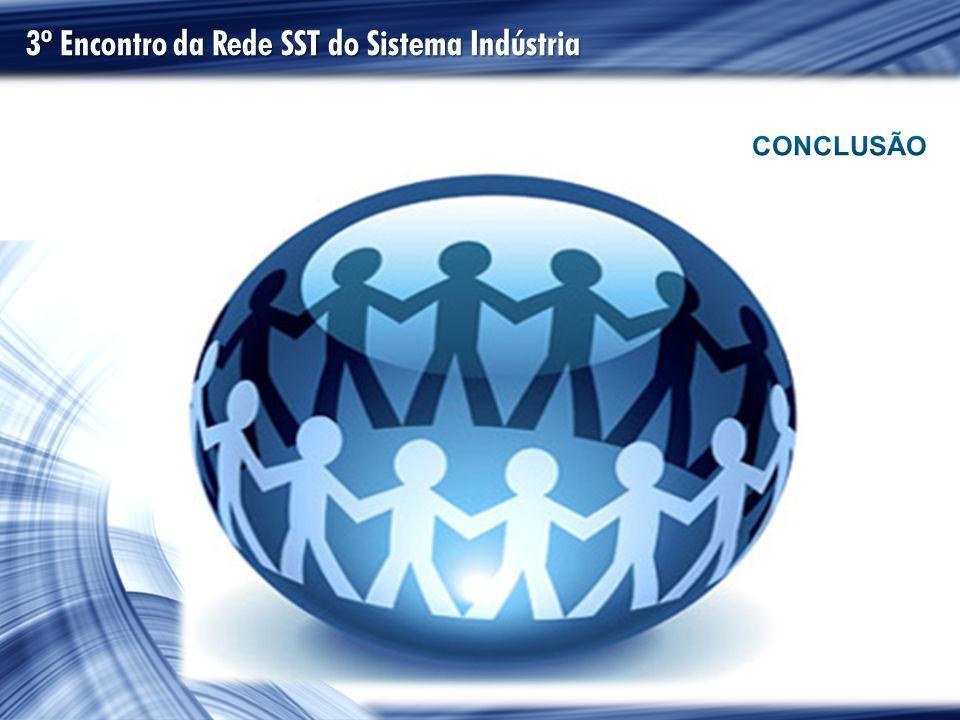 3º Encontro da Rede SST do Sistema Indústria