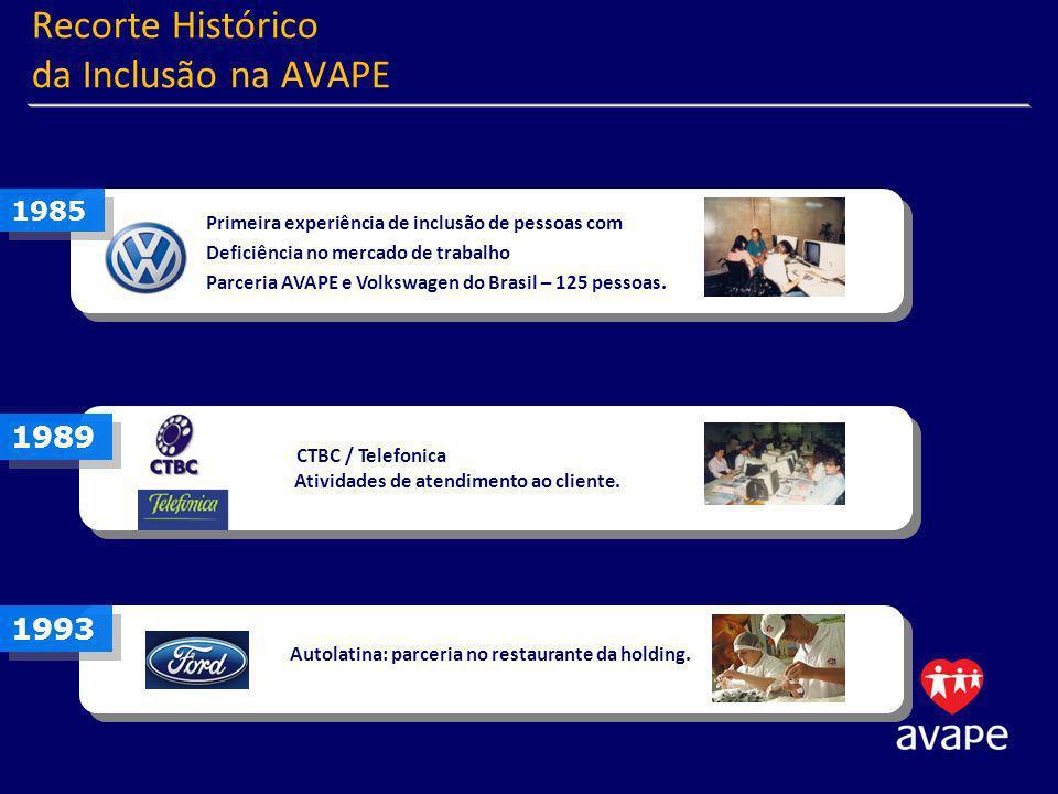 Recorte Histórico da Inclusão na AVAPE