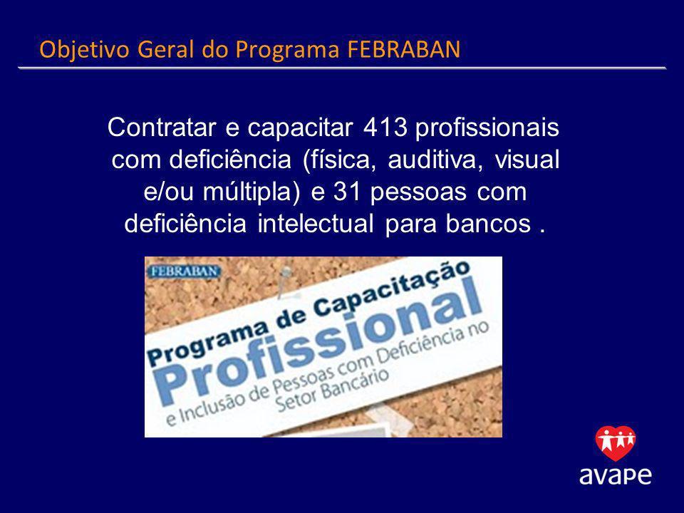 Objetivo Geral do Programa FEBRABAN