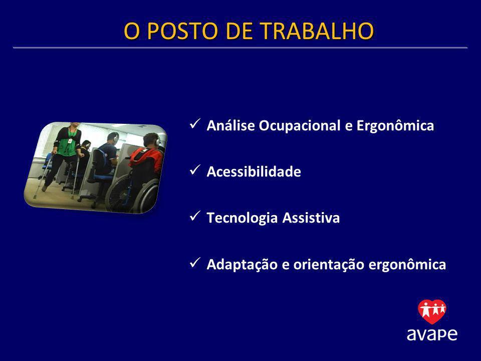 O POSTO DE TRABALHO Análise Ocupacional e Ergonômica Acessibilidade