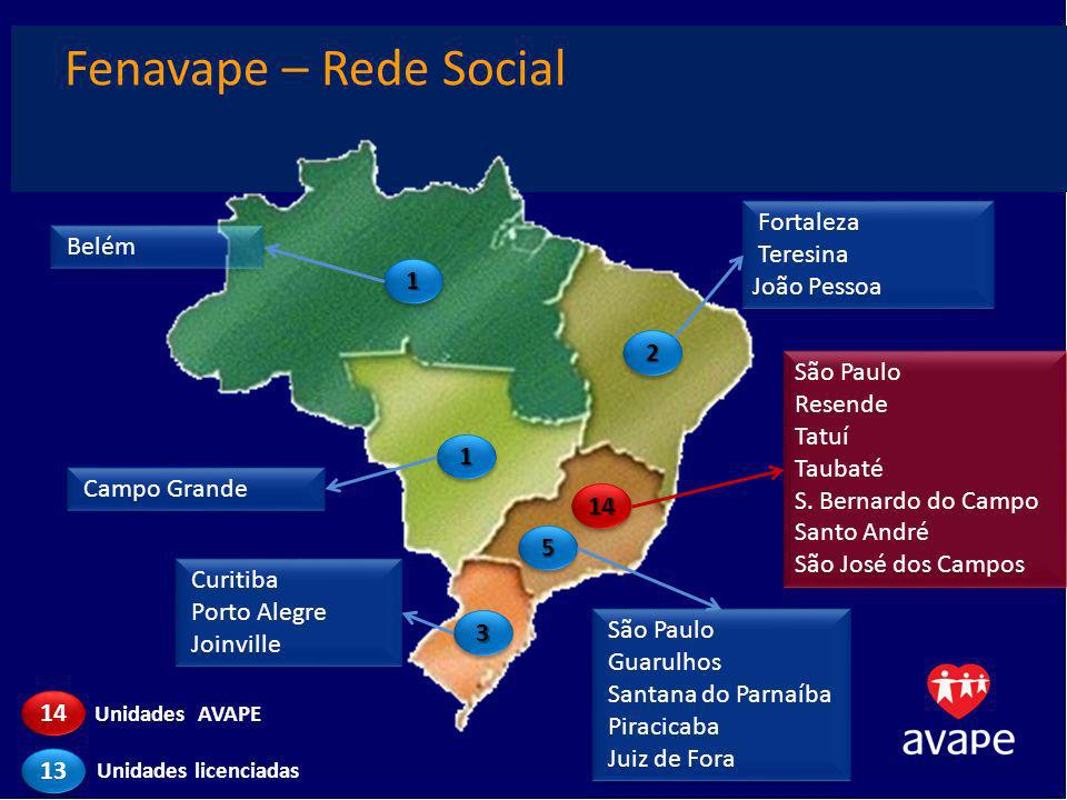 Fenavape – Rede Social Fortaleza Teresina Belém João Pessoa 1 2