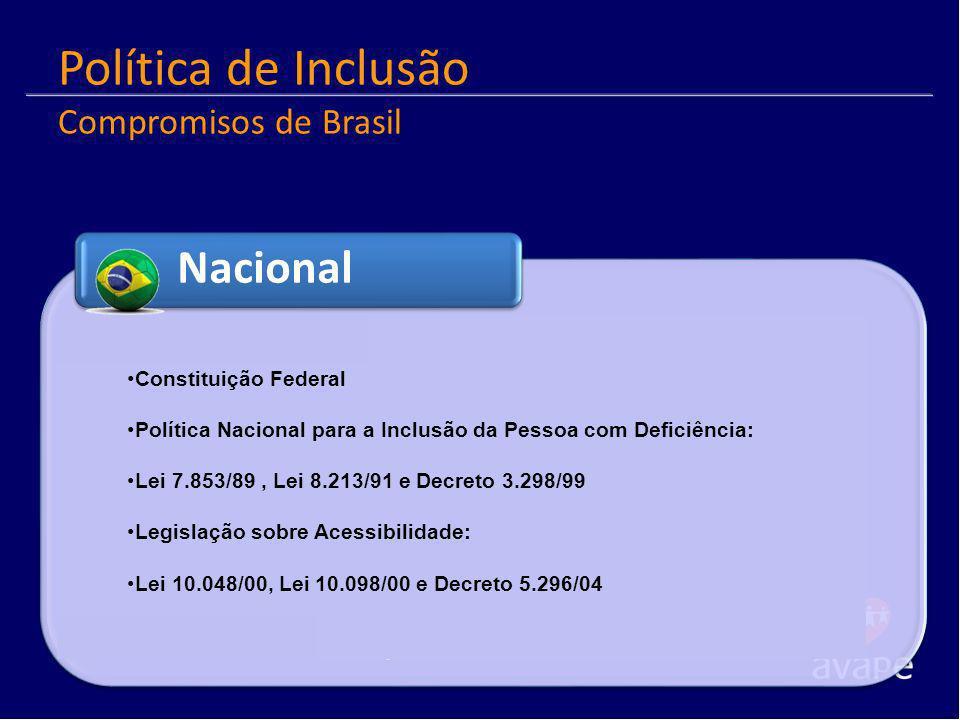 Política de Inclusão Compromisos de Brasil