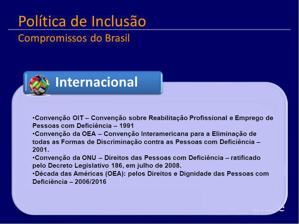 Política de Inclusão Compromissos do Brasil