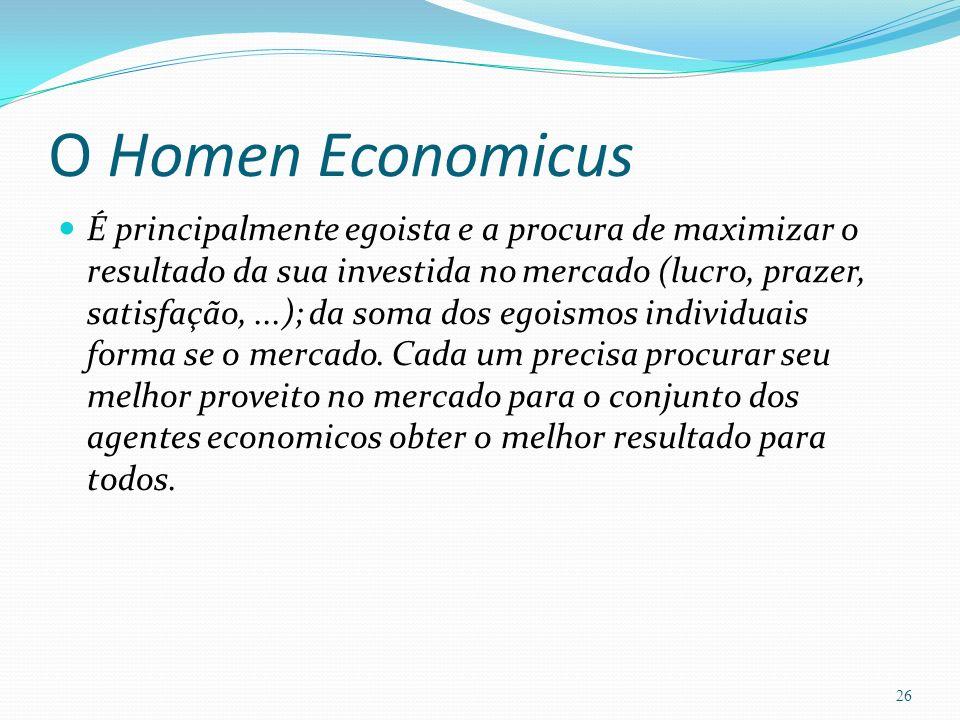 O Homen Economicus