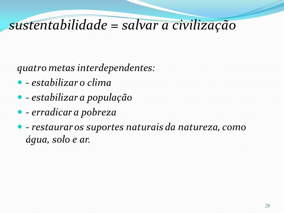 sustentabilidade = salvar a civilização