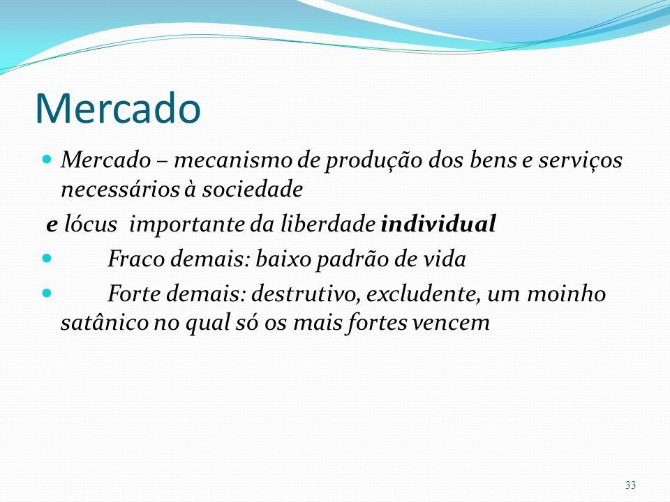 Mercado Mercado – mecanismo de produção dos bens e serviços necessários à sociedade. e lócus importante da liberdade individual.