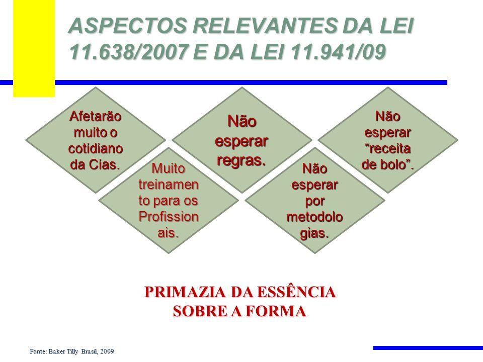 ASPECTOS RELEVANTES DA LEI 11.638/2007 E DA LEI 11.941/09