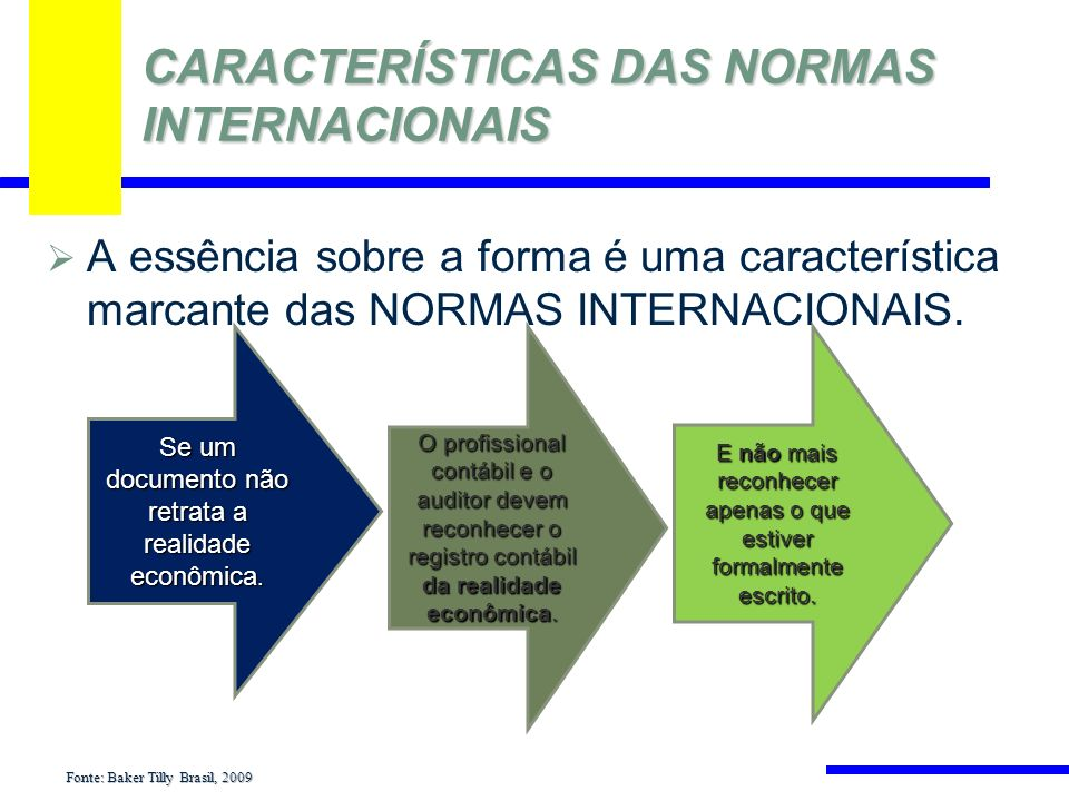 CARACTERÍSTICAS DAS NORMAS INTERNACIONAIS
