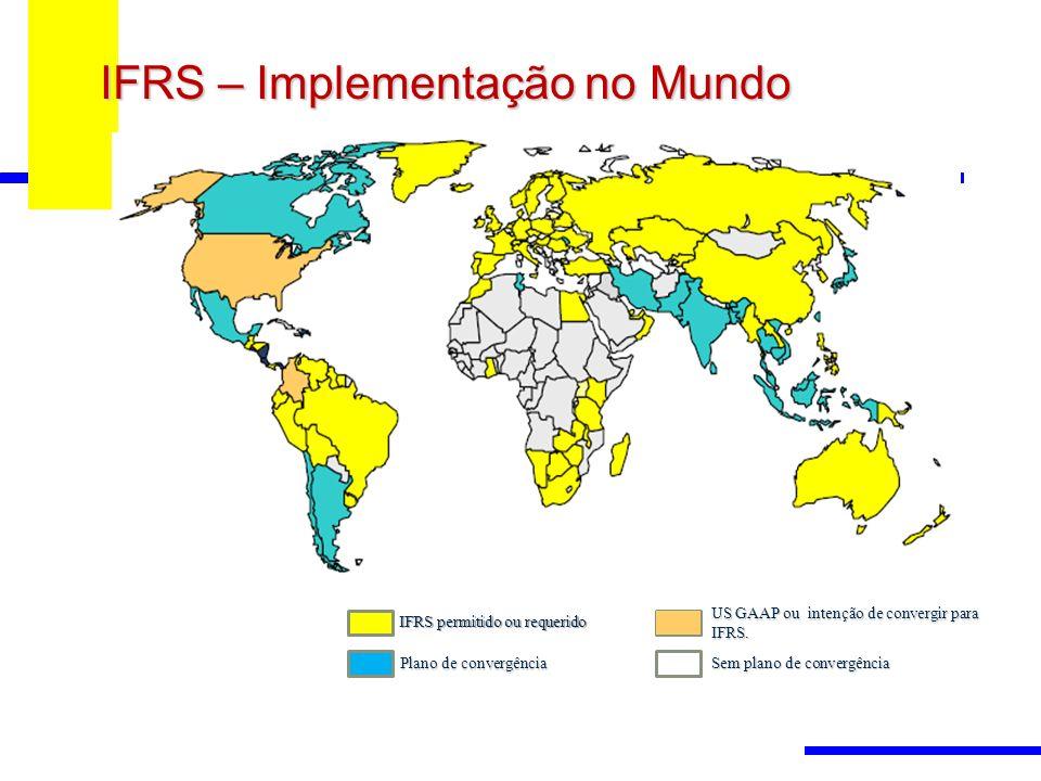 IFRS – Implementação no Mundo