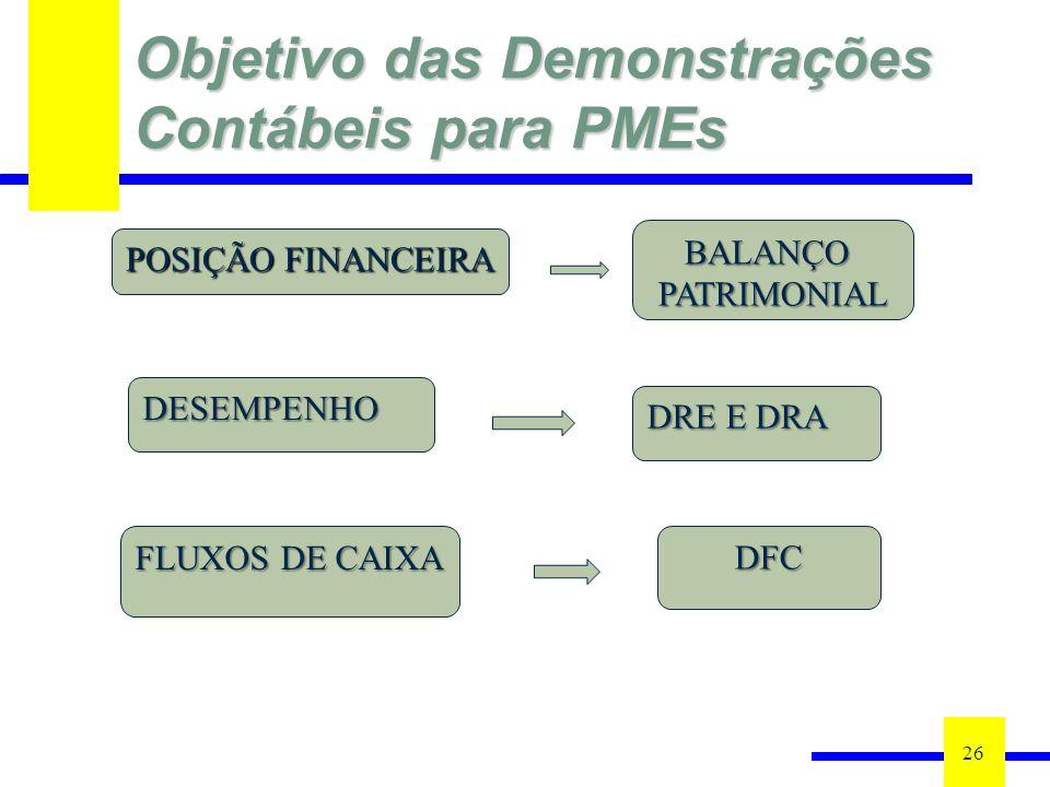 Objetivo das Demonstrações Contábeis para PMEs