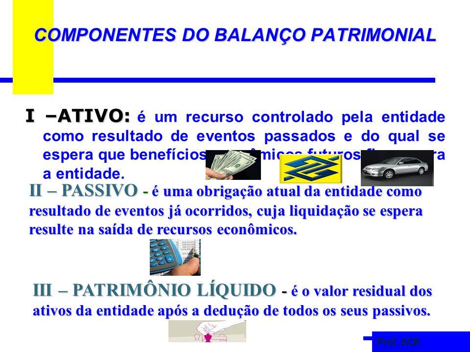 COMPONENTES DO BALANÇO PATRIMONIAL