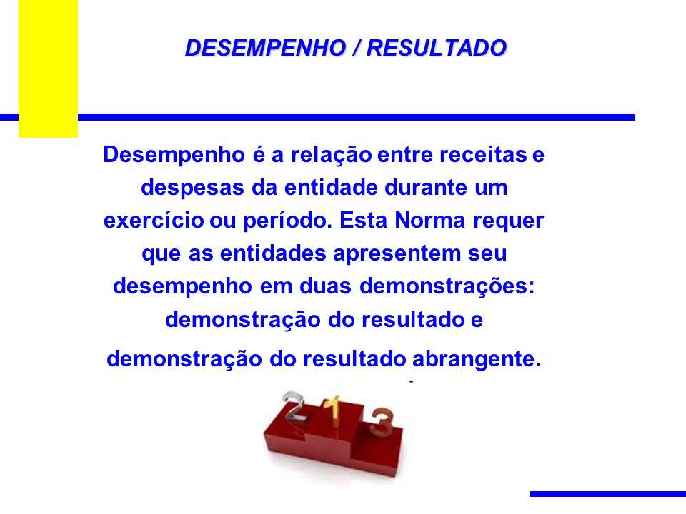 DESEMPENHO / RESULTADO