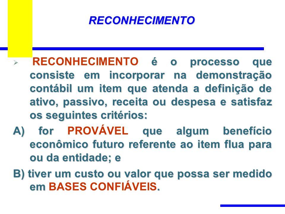 B) tiver um custo ou valor que possa ser medido em BASES CONFIÁVEIS.