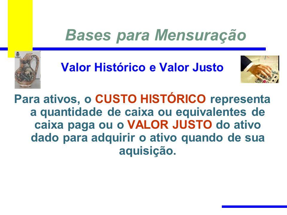 Valor Histórico e Valor Justo
