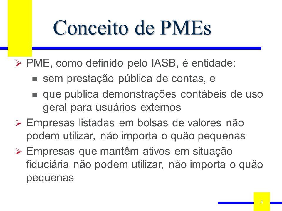 Conceito de PMEs PME, como definido pelo IASB, é entidade:
