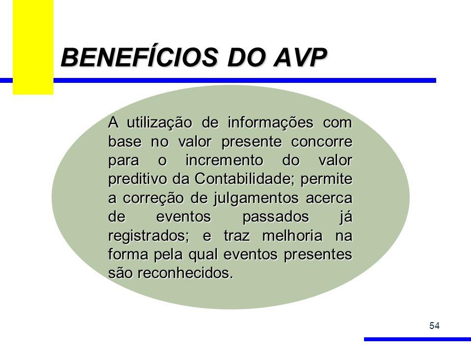 BENEFÍCIOS DO AVP