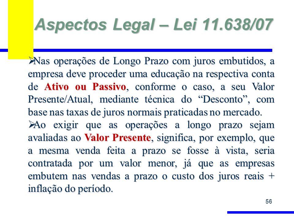 Aspectos Legal – Lei 11.638/07