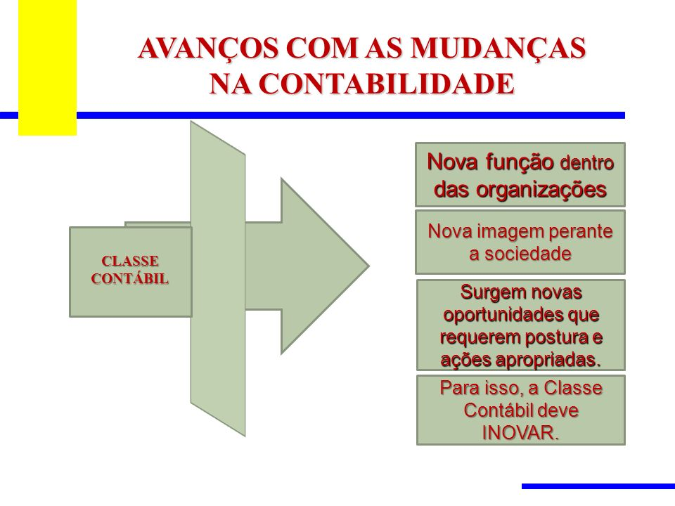 AVANÇOS COM AS MUDANÇAS NA CONTABILIDADE
