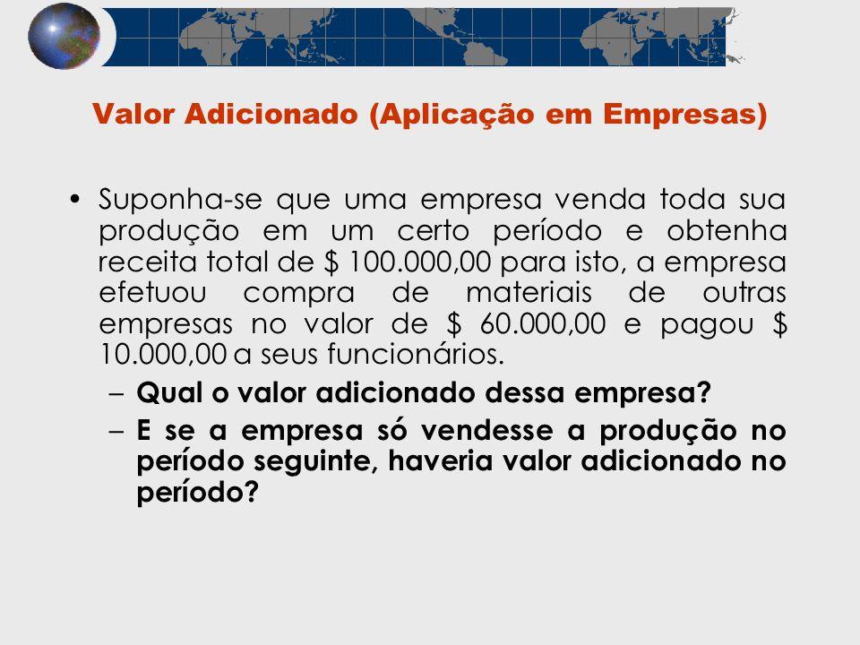 Valor Adicionado (Aplicação em Empresas)