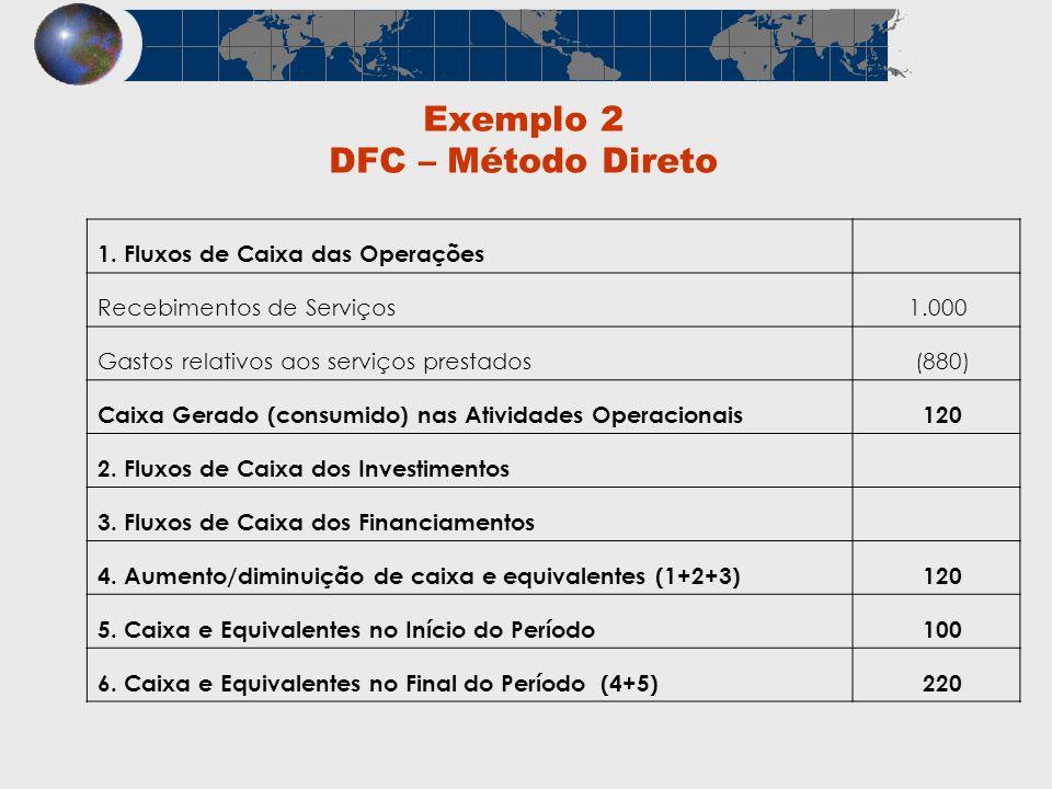 Exemplo 2 DFC – Método Direto