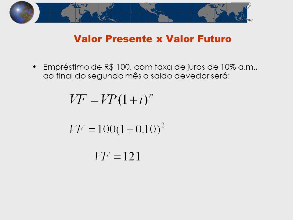 Valor Presente x Valor Futuro