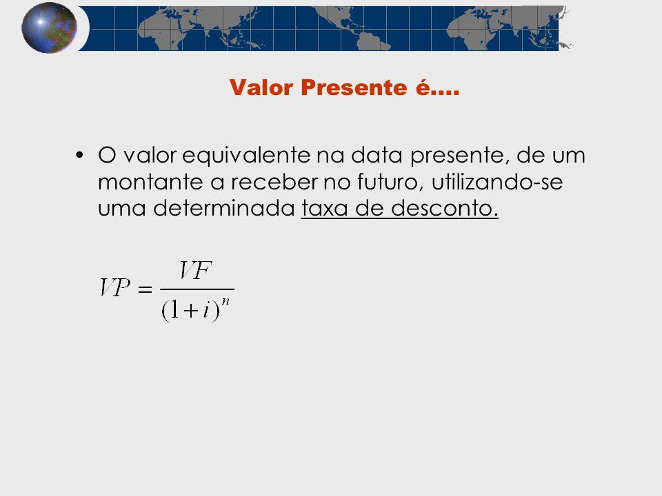 Valor Presente é....O valor equivalente na data presente, de um montante a receber no futuro, utilizando-se uma determinada taxa de desconto.