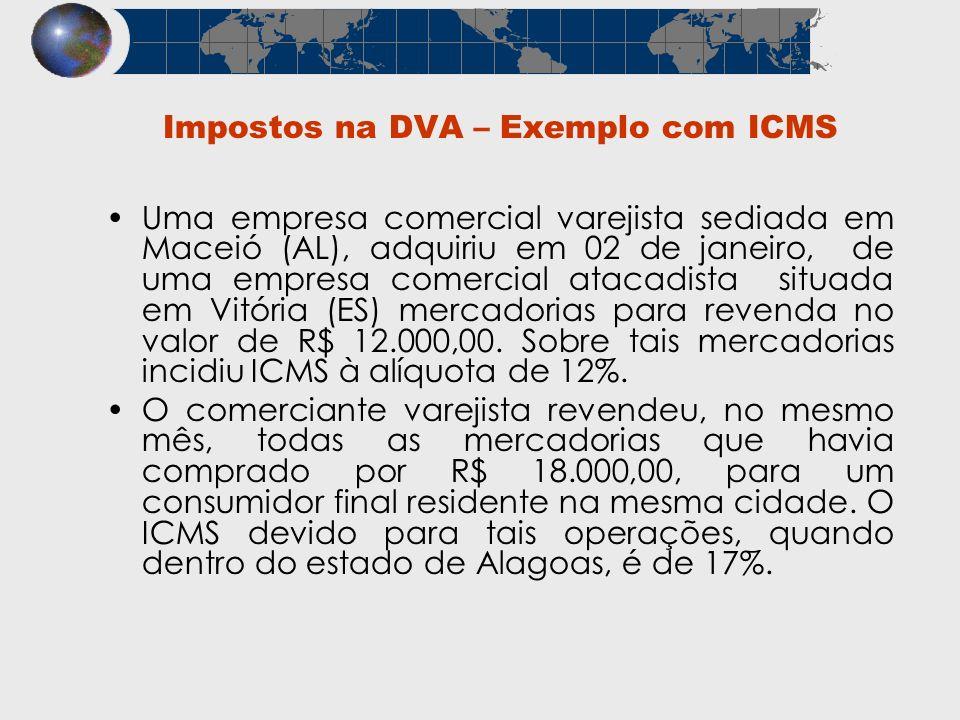 Impostos na DVA – Exemplo com ICMS