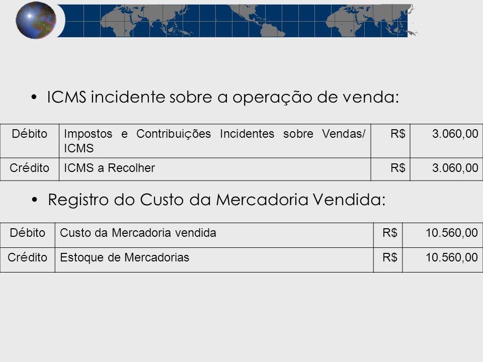 ICMS incidente sobre a operação de venda: