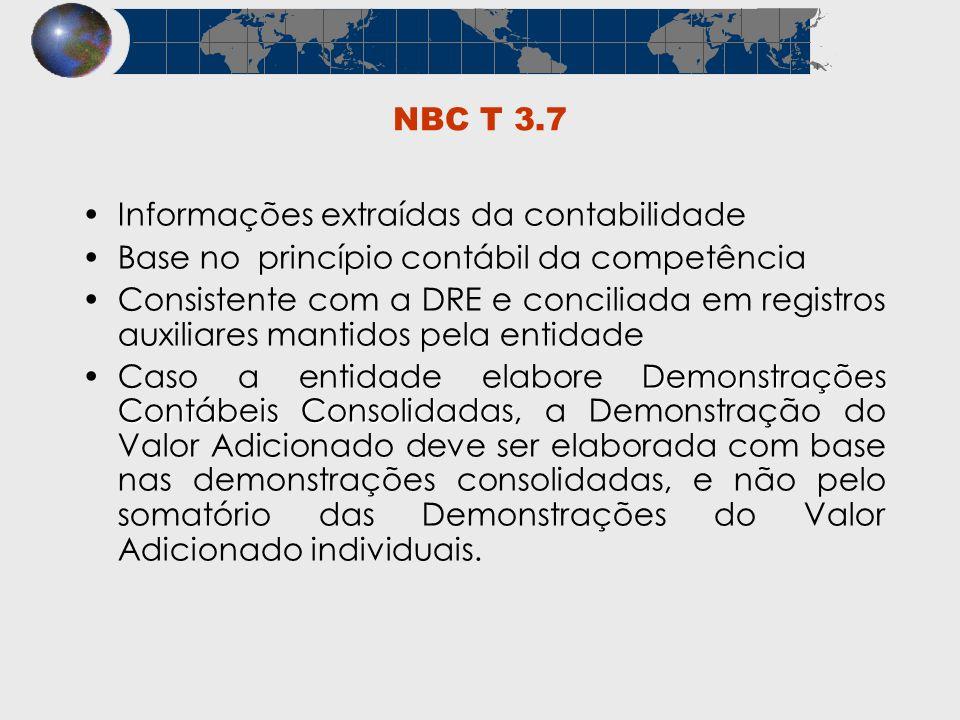 NBC T 3.7Informações extraídas da contabilidade. Base no princípio contábil da competência.