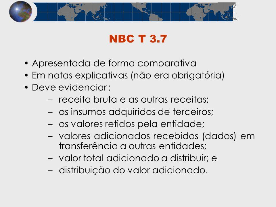 NBC T 3.7 Apresentada de forma comparativa
