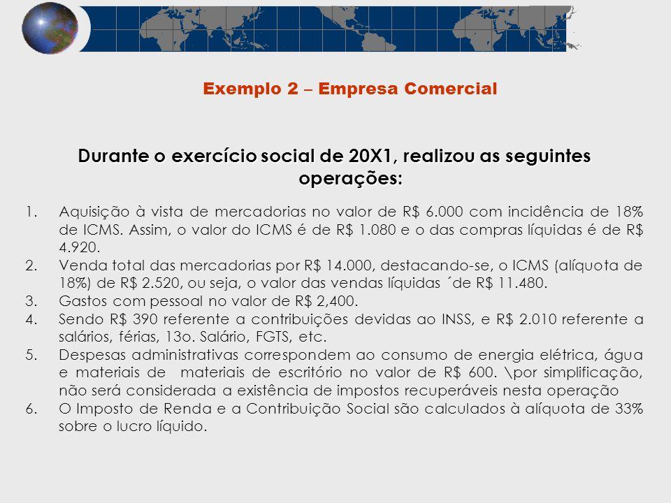 Exemplo 2 – Empresa Comercial