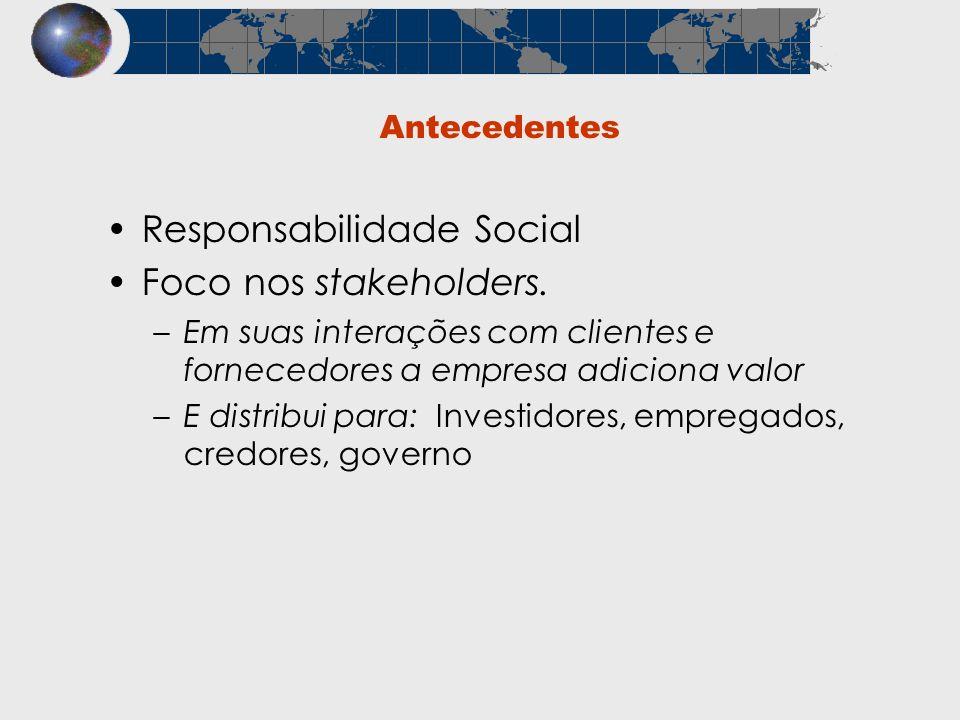 Responsabilidade Social Foco nos stakeholders.