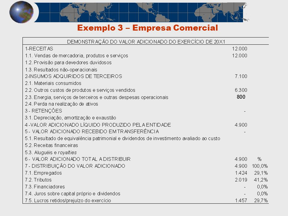 Exemplo 3 – Empresa Comercial