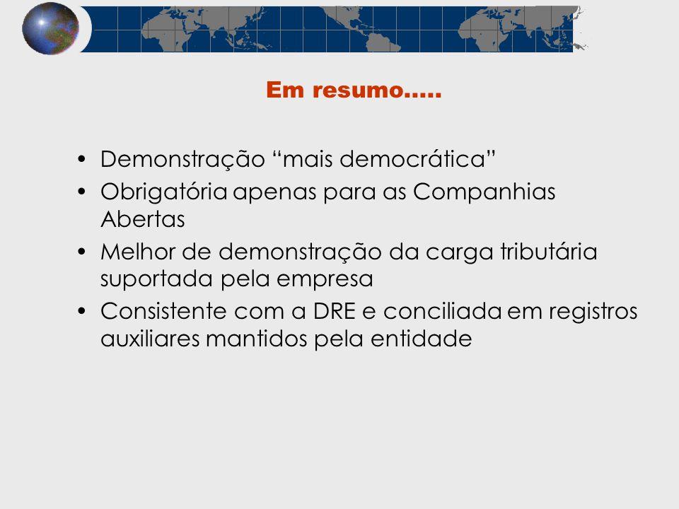Em resumo..... Demonstração mais democrática Obrigatória apenas para as Companhias Abertas.