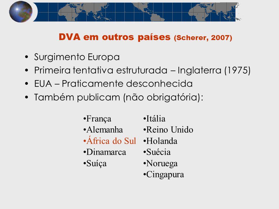 DVA em outros países (Scherer, 2007)