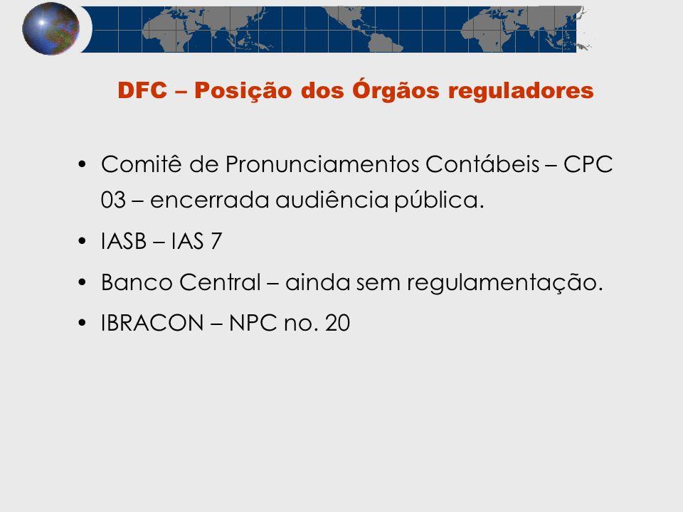 DFC – Posição dos Órgãos reguladores