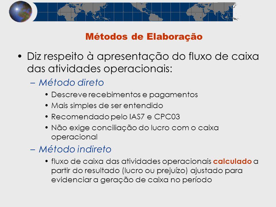 Métodos de Elaboração Diz respeito à apresentação do fluxo de caixa das atividades operacionais: Método direto.