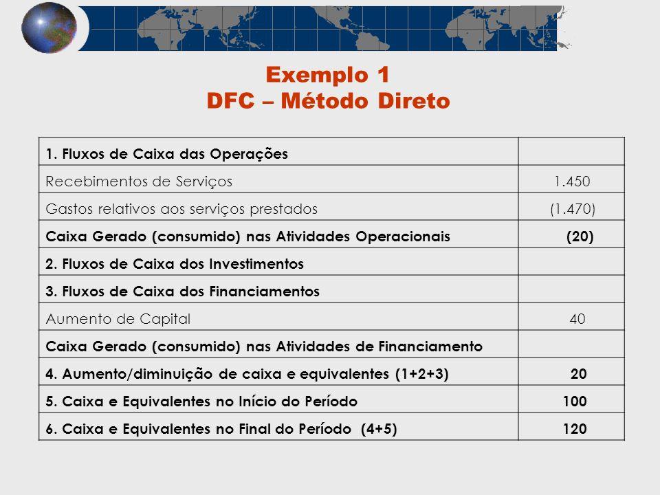 Exemplo 1 DFC – Método Direto
