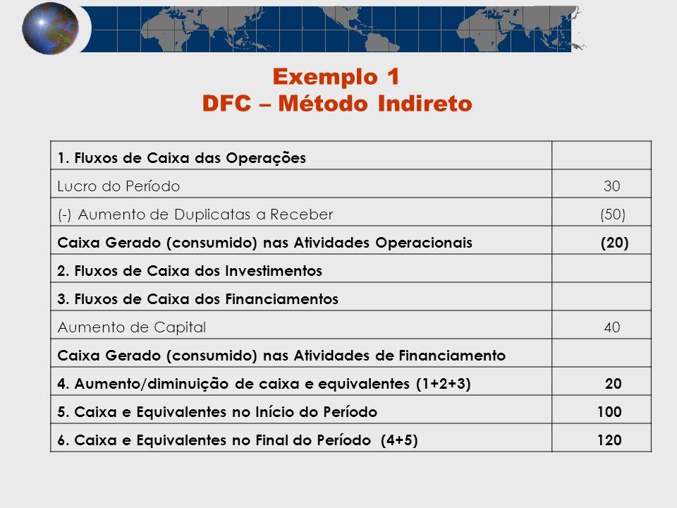 Exemplo 1 DFC – Método Indireto