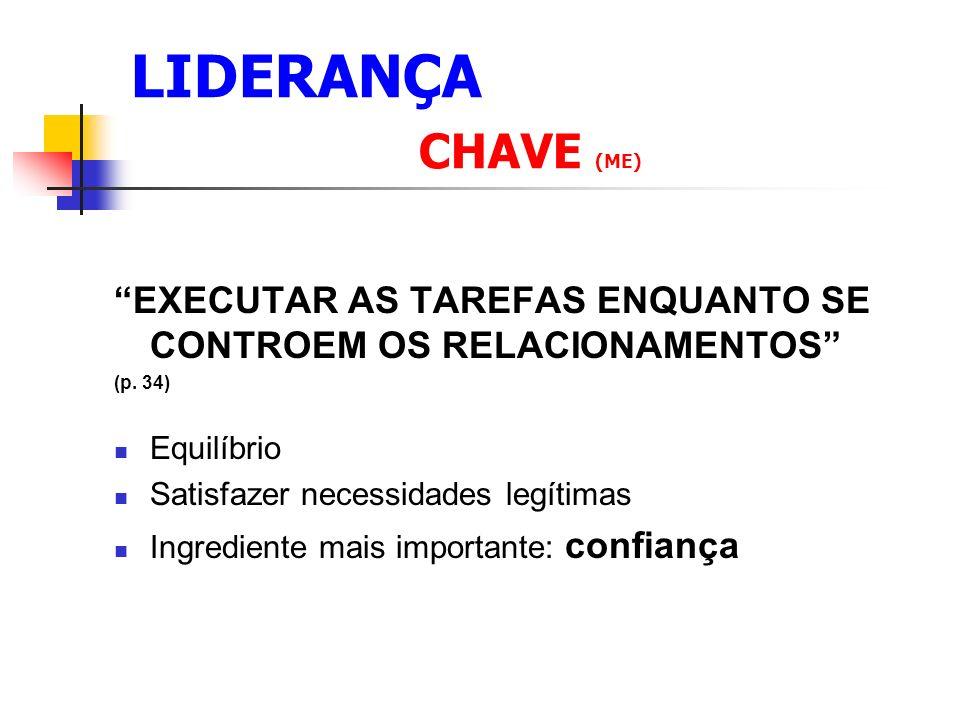 LIDERANÇA CHAVE (ME) EXECUTAR AS TAREFAS ENQUANTO SE CONTROEM OS RELACIONAMENTOS (p. 34) Equilíbrio.