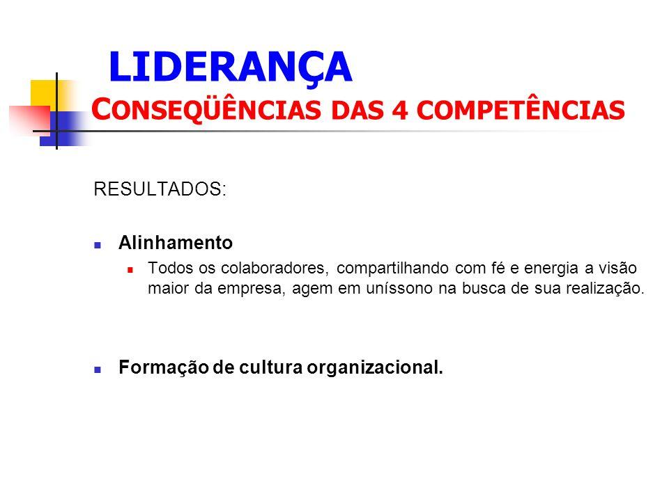 LIDERANÇA CONSEQÜÊNCIAS DAS 4 COMPETÊNCIAS