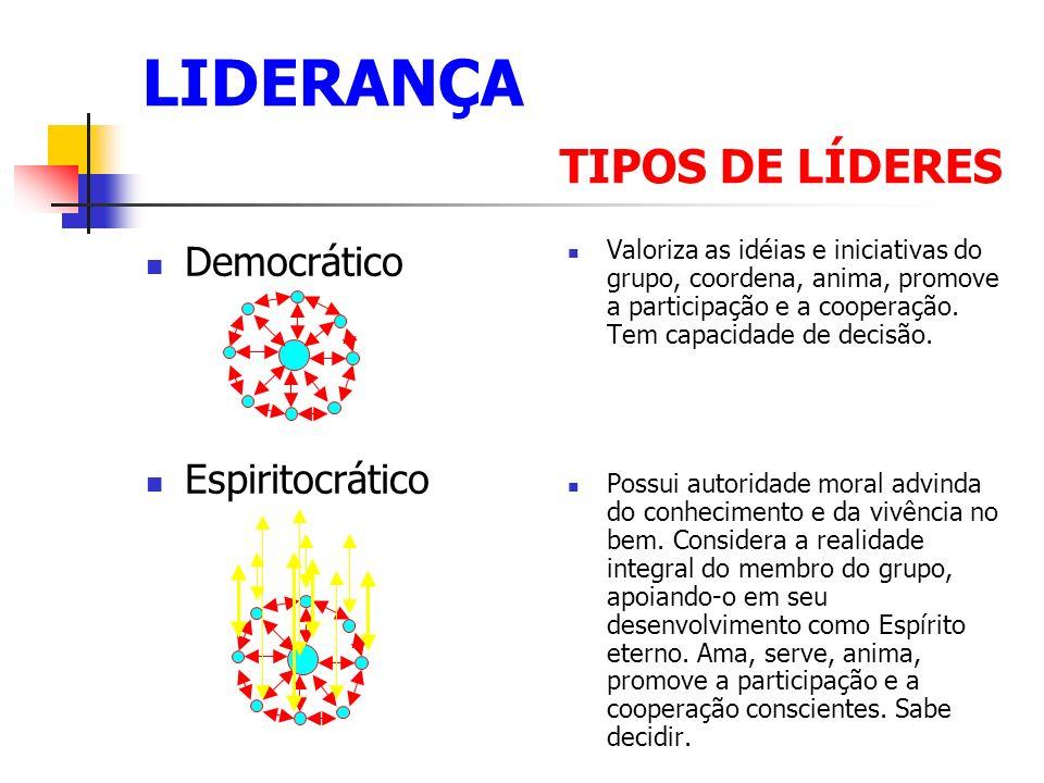 LIDERANÇA TIPOS DE LÍDERES